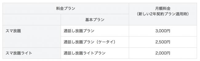 スクリーンショット 2016-03-17 1.44.56