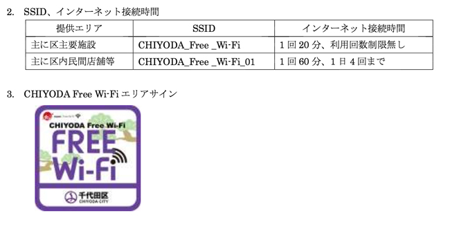 chiyodawii