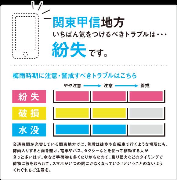 modal_tsuyu_kanto