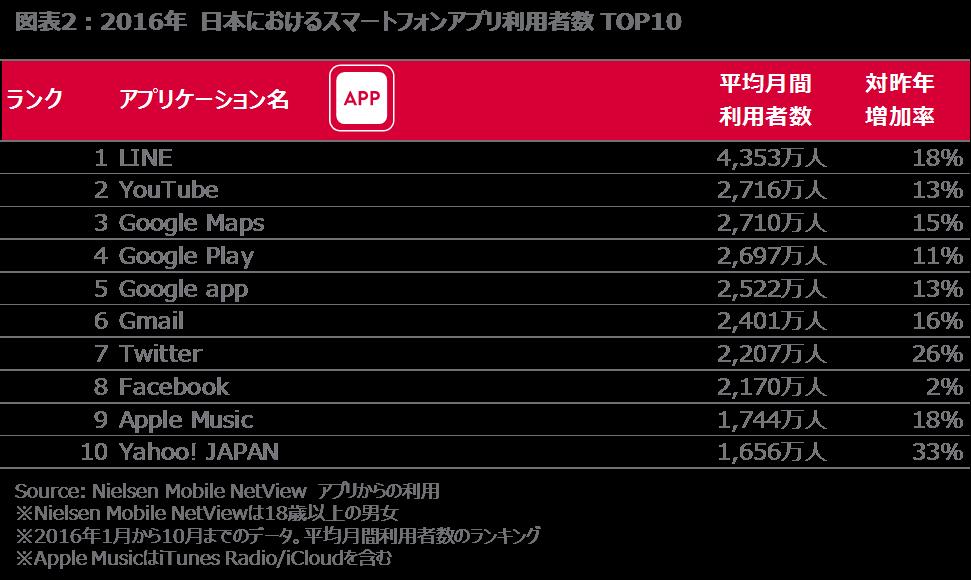 20161220_chart_02