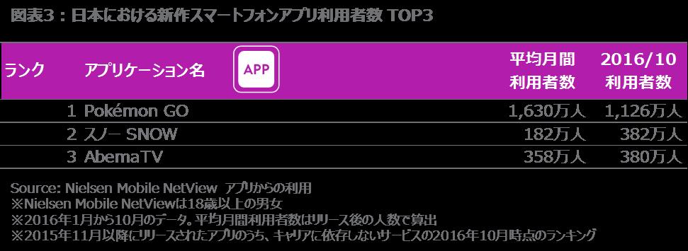 20161220_chart_03